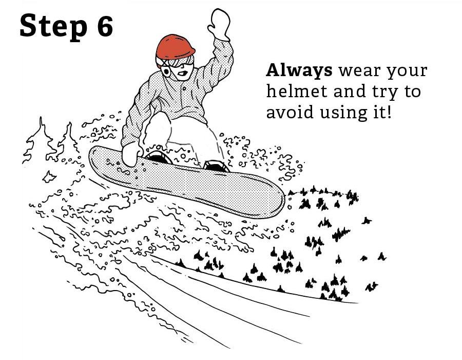 helmet size guide 6